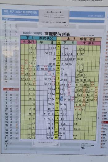 2013年9月21日、高麗、ホームの時刻表。