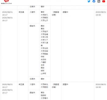 2020年8月2日。東京電力のウェッブサイト。障害情報ページ。